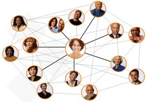 بازاریابی شبکه ای- تصاعدی