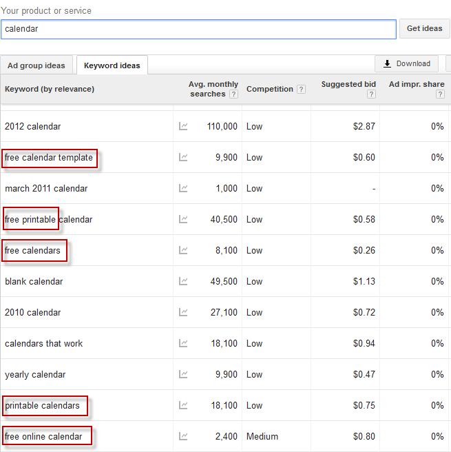 پیدا کردن negative keyword با استفاده از keyword planner