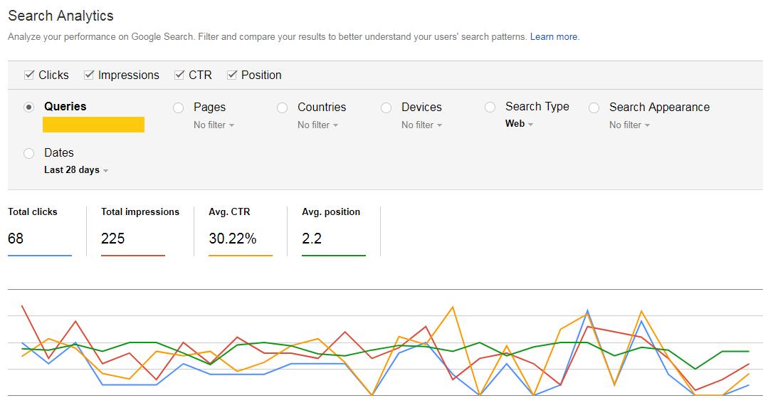 استفاده از گوگل وب مستر برای استخراج داده های ورودی